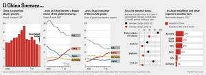 china imbas pertumbuhannya 2013