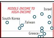 mid income trap 2012 world bankB